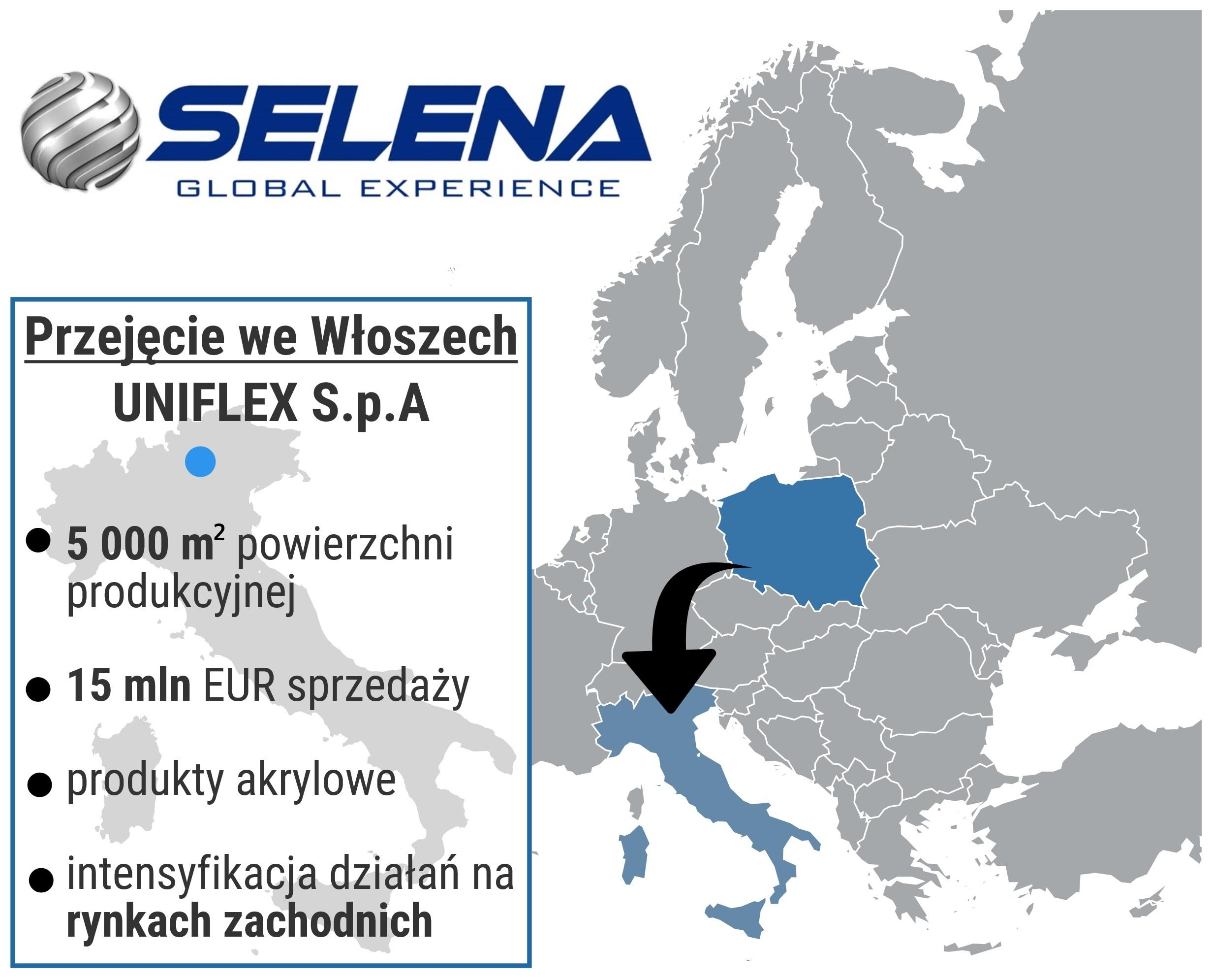 GRUPA SELENA PRZEJĘŁA SPÓŁKĘ PRODUKCYJNĄ WE WŁOSZECH ZA 1,66 MLN EURO