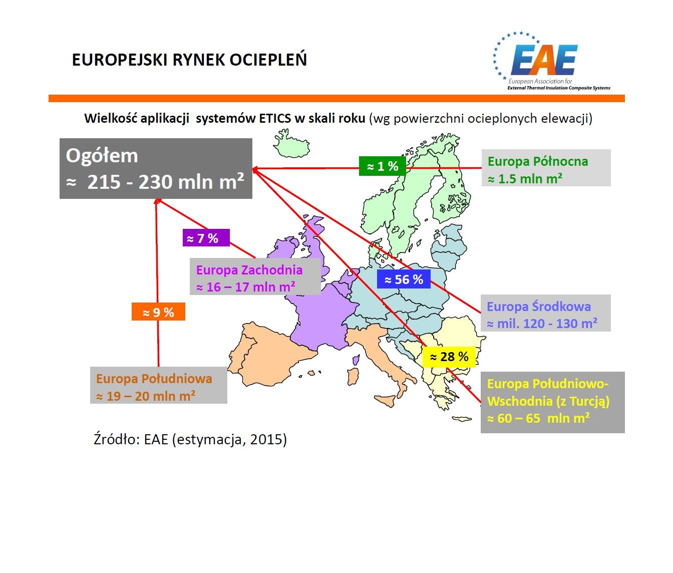 EUROPEJSKI RYNEK OCIEPLEŃ