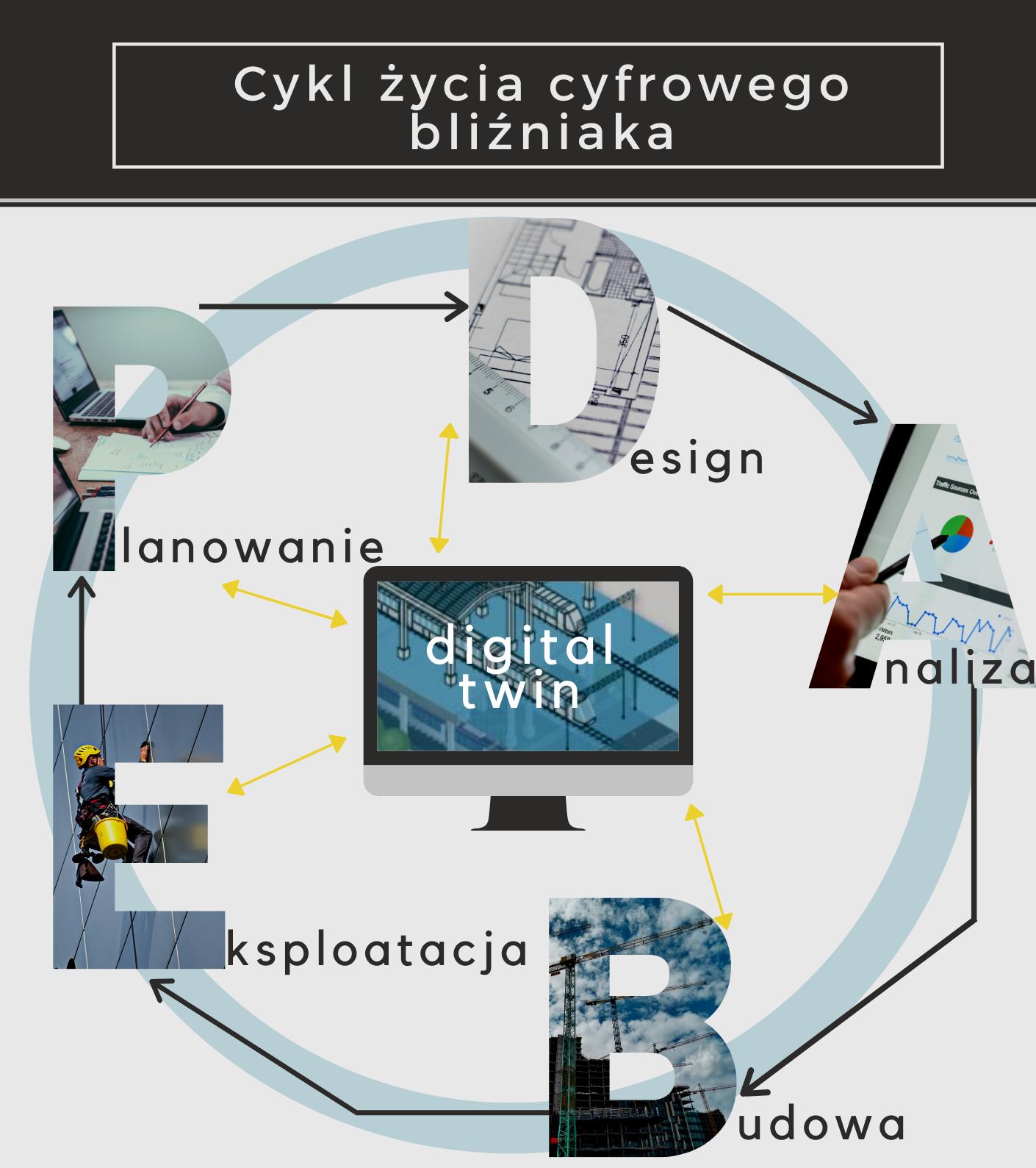 WEBINARIA BIM AUTODESK Z ZAKRESU ARCHITEKTURY, INŻYNIERII I BUDOWNICTWA