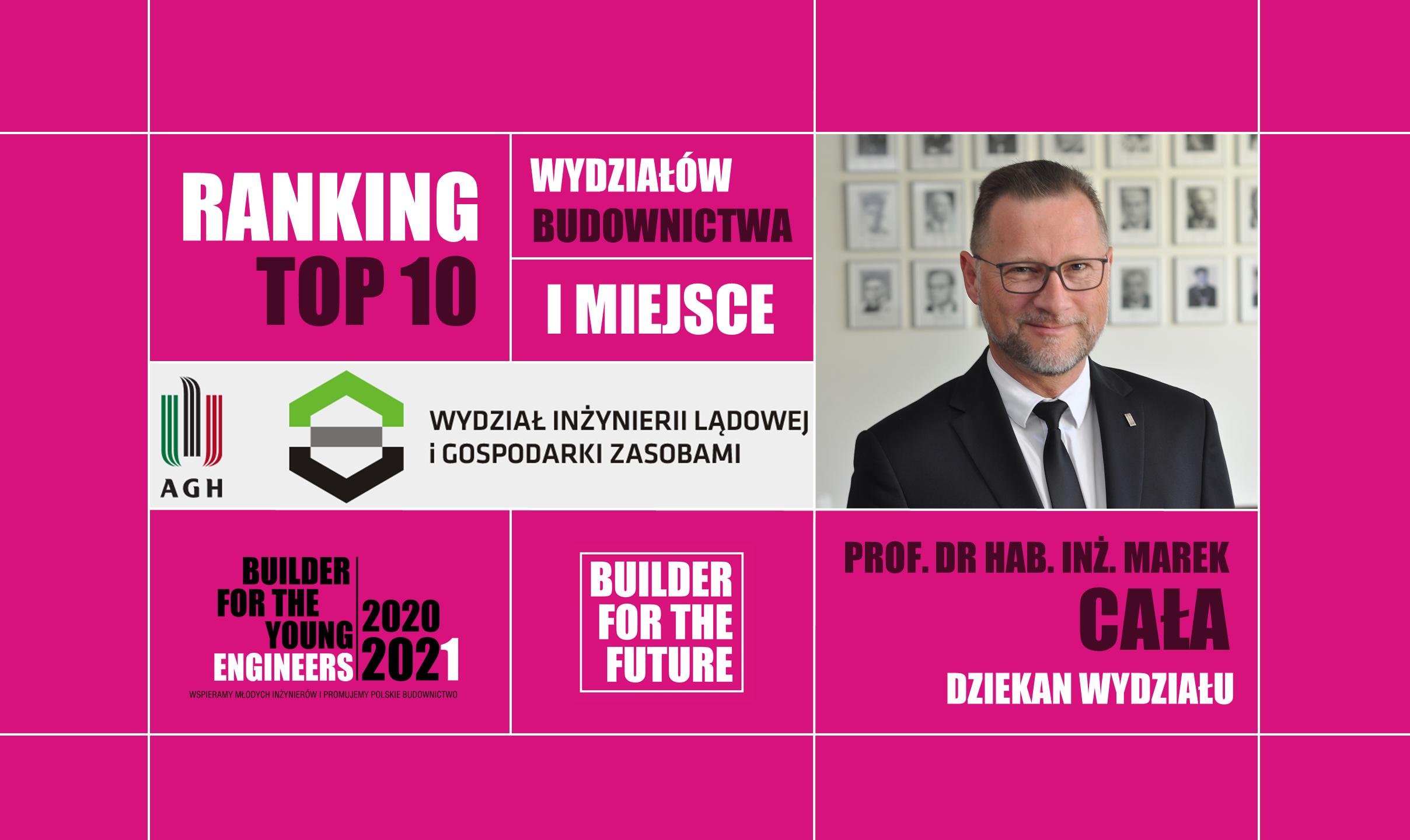 I MIEJSCE W RANKINGU TOP10 FOR THE FUTURE 2020/21