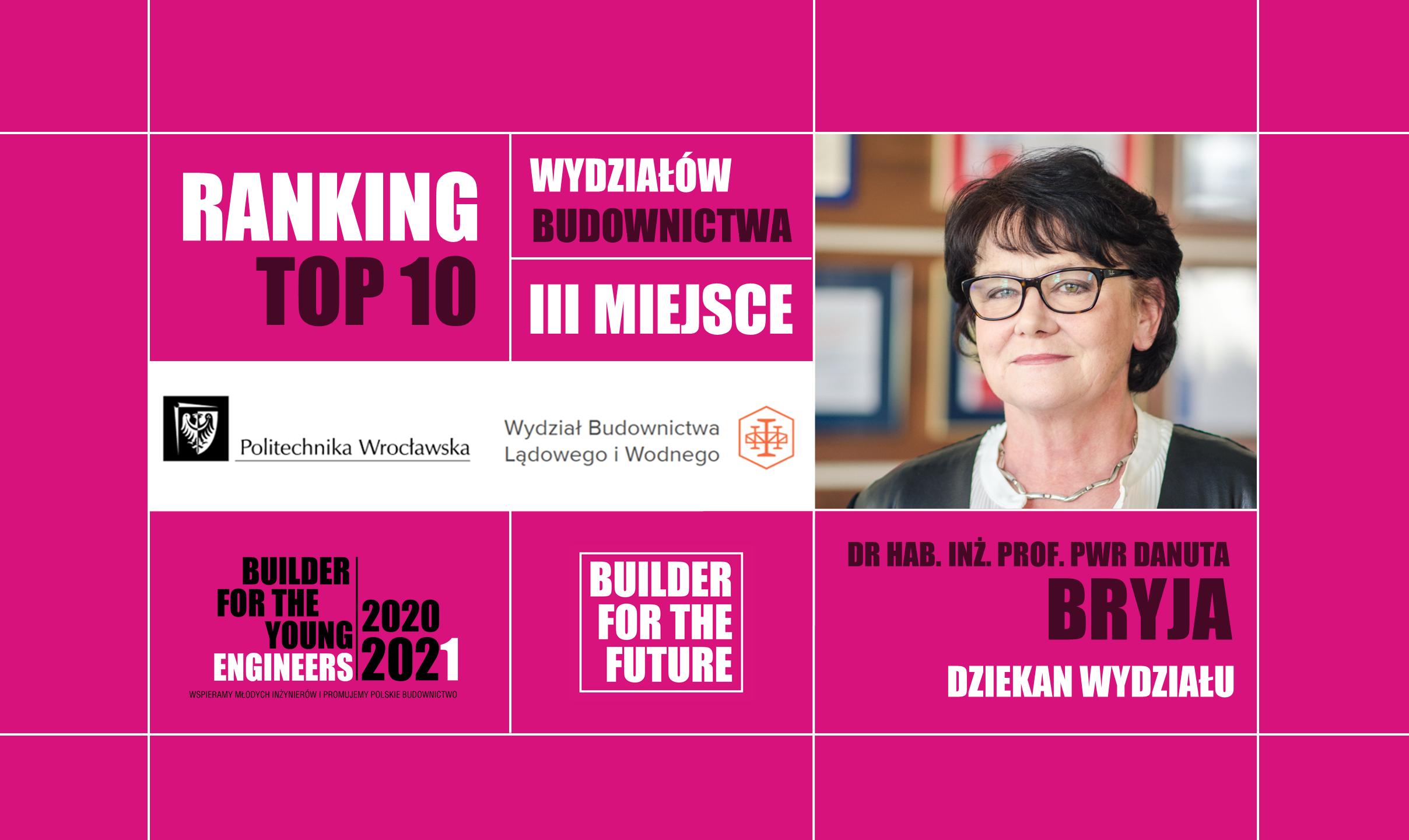 III MIEJSCE W RANKINGU TOP10 FOR THE FUTURE 2020/21